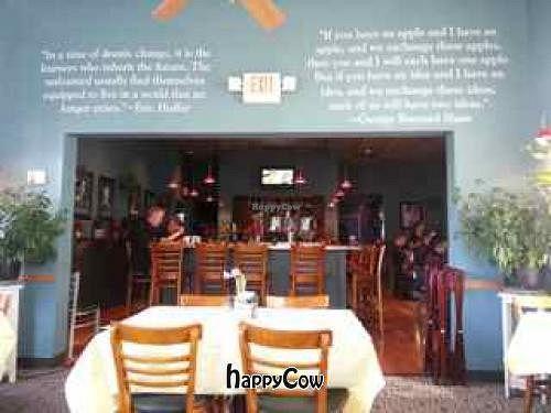 Williamsburg Virginia Restaurant