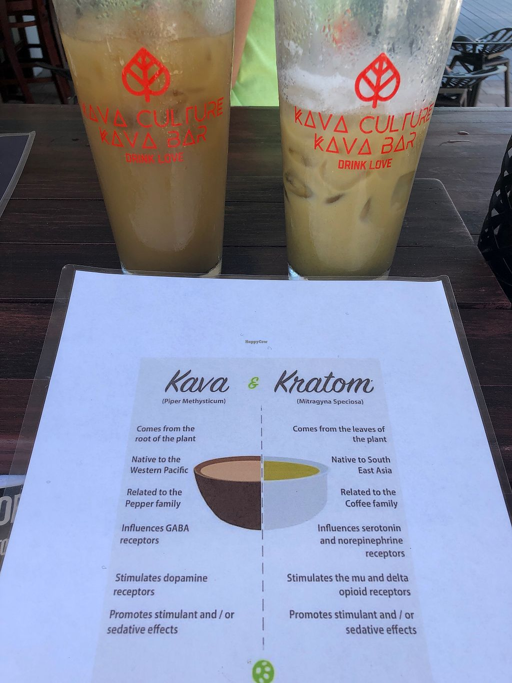 Kava Culture - Fort Myers Beach Florida Restaurant - HappyCow